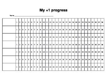 Adding 1 and tracking progress