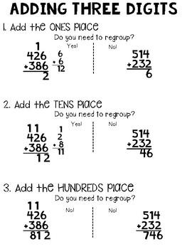 Adding 3 Digits (Anchor Chart)