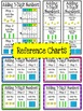 Adding 3-Digit Numbers: Reference Charts, Work Mats, & Differentiated Worksheets