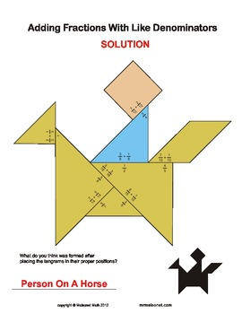 Adding And Subtracting Fractions To Solve Tangram Puzzles