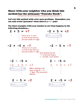 Adding and Subtracting Integers--A method for students who struggle