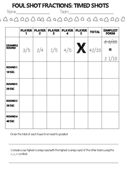 Adding, Comparing, & Ordering Fractions Basketball Activity