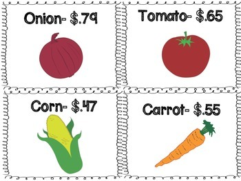 Adding Decimals- An activity using grocery shopping