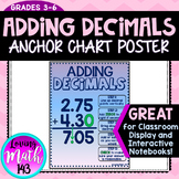 Adding Decimals Anchor Chart