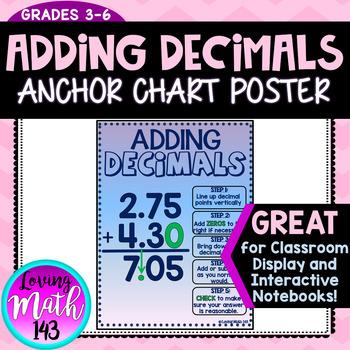 Adding Decimals Anchor Chart