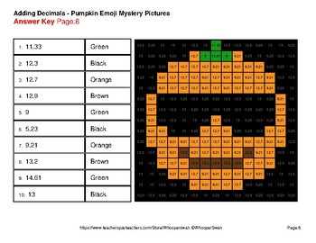 Adding Decimals - Color-By-Number PUMPKIN EMOJI Mystery Pictures