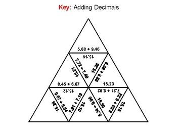 Adding Decimals Game: Math Tarsia Puzzle