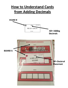 Adding Decimals Math Wrath