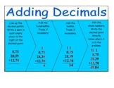 Adding Decimals Poster