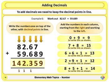 Adding Decimals for Elementary School Math