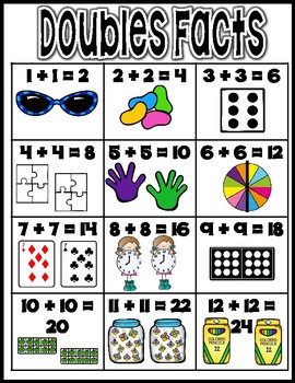 Adding Doubles to 12: Games and Activities