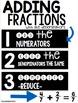Adding Fractions {Freebie}