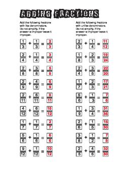 Adding Fractions (Like & Unlike Denominators)
