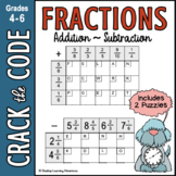 Adding & Subtracting Fractions - Like & Unlike Denominators Crack the Code