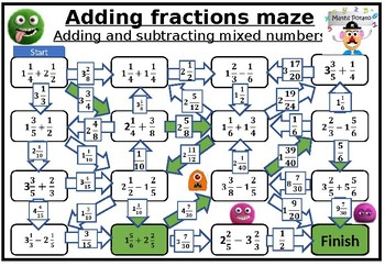 Adding Fractions Maze (Proper fractions and Mixed numbers)