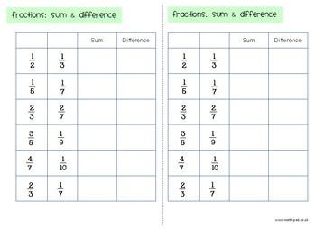 Adding Fractions: Worksheet & Activity Pack