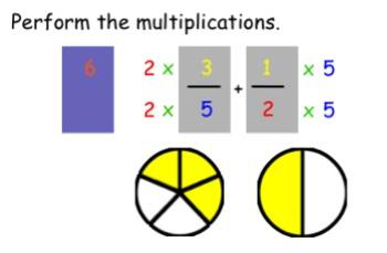 Adding Fractions Visually
