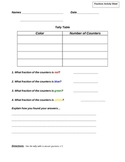 Adding Fractions With Like Denominators Activity and Worksheet