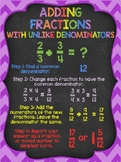 Adding Fractions With Unlike Denominators Anchor Poster