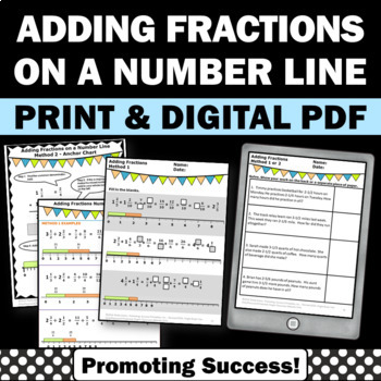 Fractions on a Number Line 4th Grade Math Review
