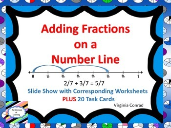 Adding Fractions on a Numberliine