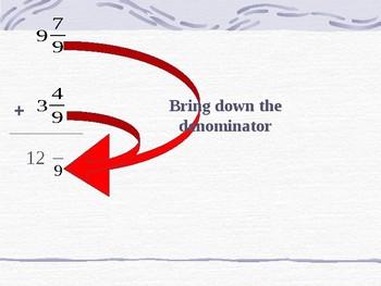 Adding Fractions w/ Unlike denominators