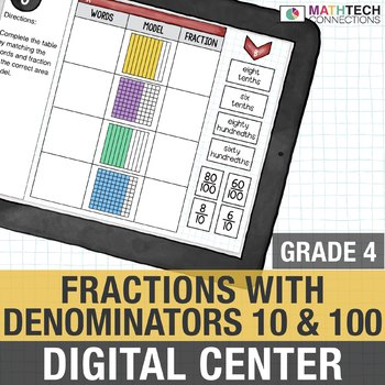 Adding Fractions with Denominators of 10 and 100 - 4th Grade Math Digital Center