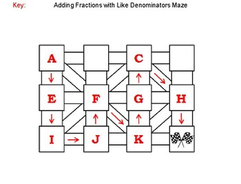 Adding Fractions with Like Denominators Game: Math Maze