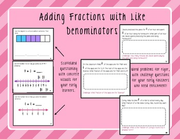 Adding Fractions with Like Denominators - Task Cards!