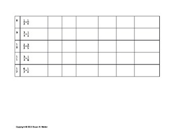 Adding Fractions with Unlike Denominators - Graphic Organizer Table