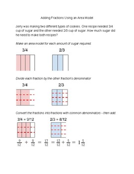 Adding Fractions with Unlike Denominators Using Area Models