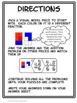 Adding Fractions with a Visual Model Math Center Activity
