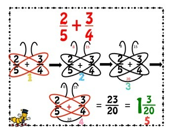 Adding Fractions with unlike denominators_butterfly method