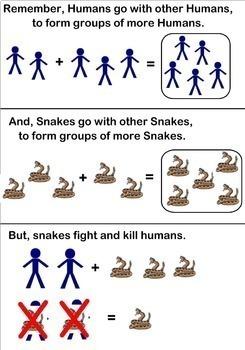 Adding INTEGERS Positives Negatives Snakes Humans Interactive Smartboard Lesson