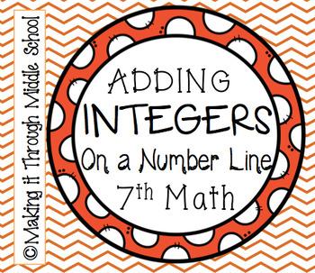 Adding Integer on a Number Line Lesson Bundle