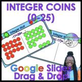 Adding Integers (0-25) Integer Coins Google Slides
