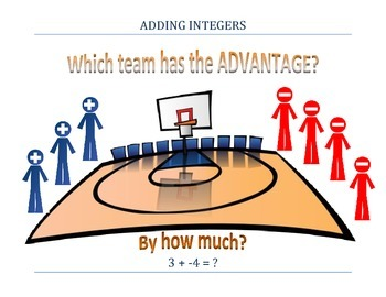 Adding Integers 1