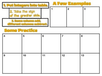 Integers Presentation, Practice and Exit Ticket