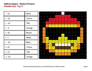 Adding Integers - Christmas EMOJI Color-By-Number Mystery Pictures