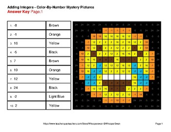 Adding Integers Color-By-Number EMOJI Mystery Pictures