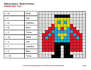 Adding Integers - Color-By-Number Superhero Mystery Pictures