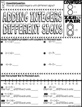 Adding Integers Different Signs Doodle Notes