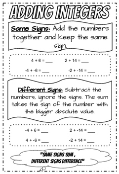 Adding Integers Doodle Notes