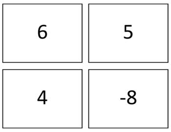 Adding Integers Flash/Task Cards  (28 Cards)