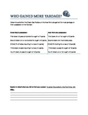 """Adding Integers Football worksheet/activity """"Who gained mo"""