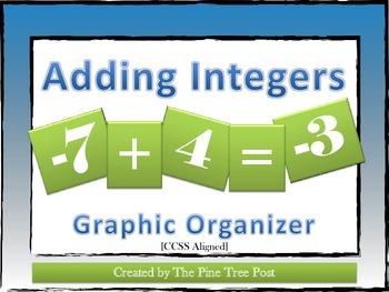 Adding Integers Graphic Organizer