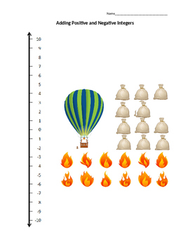 Adding Integers-Hot air balloon model