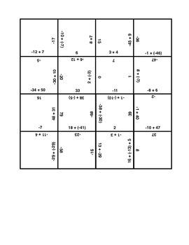 Adding Integers Magic Square