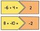 Adding Integers Center