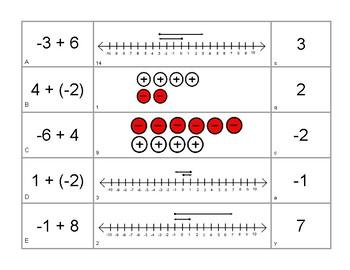 Adding Integers Model Match-Up